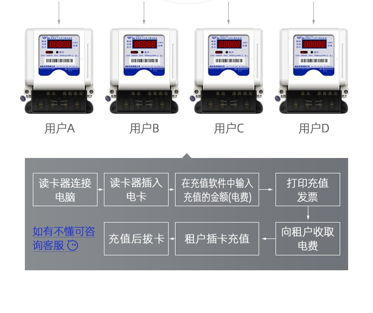 IC卡预付费电表威胜DDSY102-K3-详情-6_18.jpg