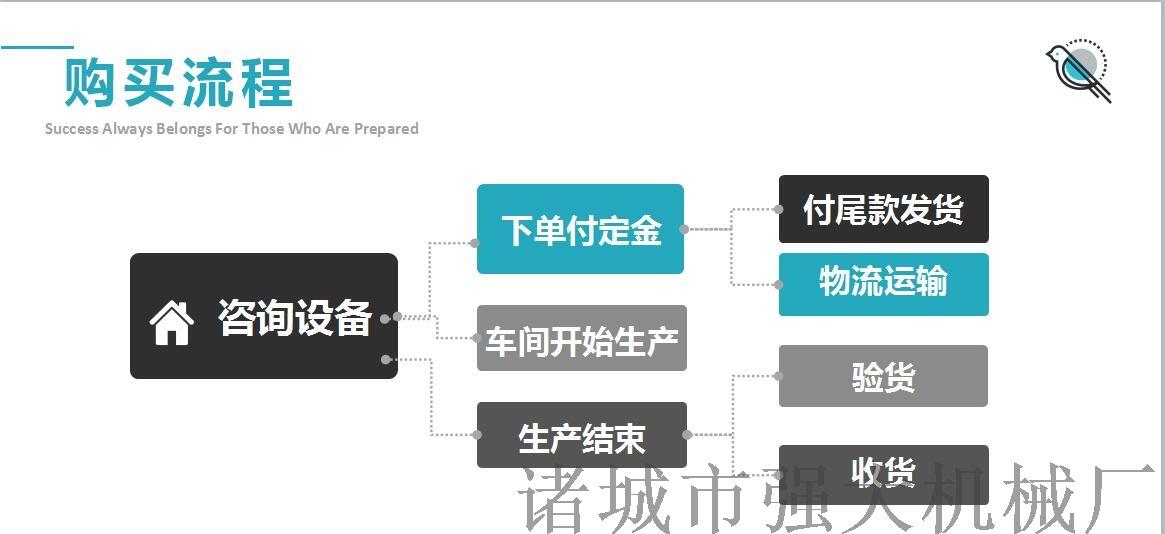 购买流程.jpg