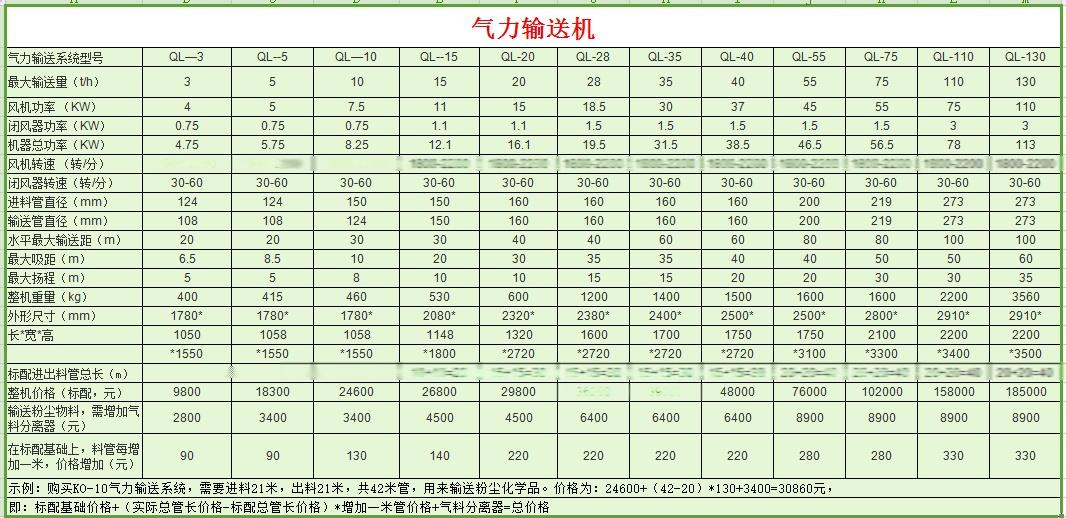 装卸散粮抽粮机qc 风力型吸粮机 50吨吸粮机报价23820542