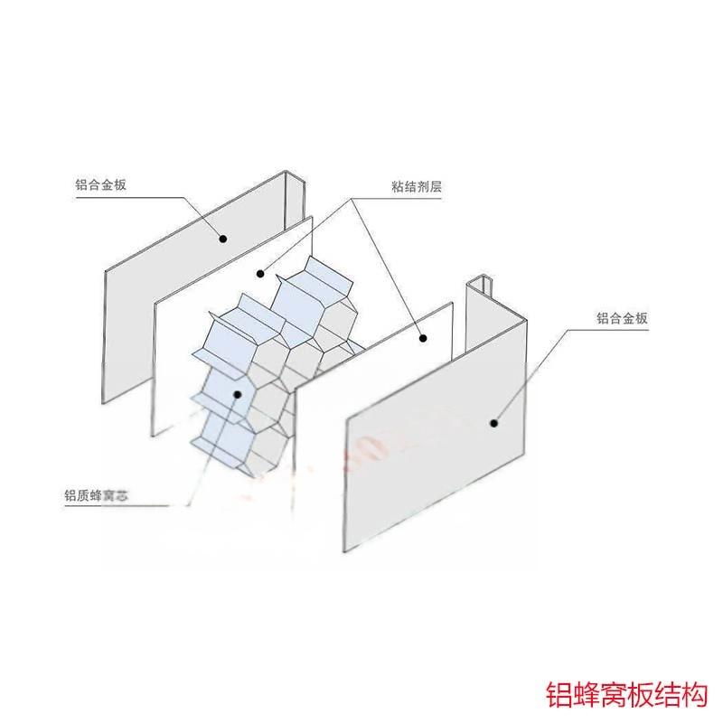 金属装饰材料铝制蜂窝板16mm铝蜂窝板蜂窝吸音铝板792663025