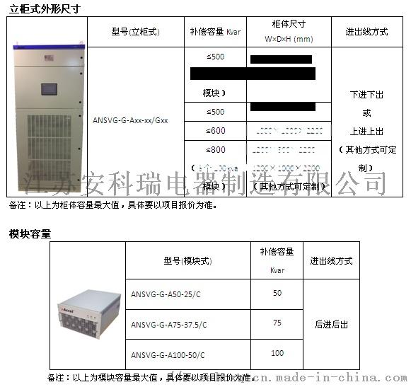 电能质量治理方案 无功补偿和谐波治理134828225