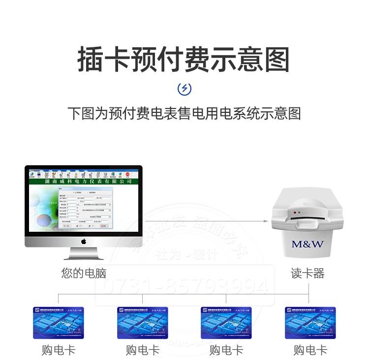IC卡预付费电表威胜DDSY102-K3-详情-6_17.jpg