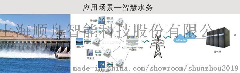 安徽高低电平电路模拟信号数据采集设备102927455