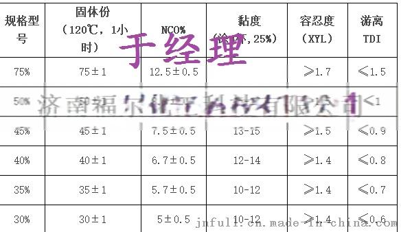 75L固化劑,L75固化劑廠家,固化劑7539395832