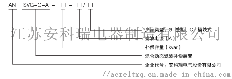 电能质量治理方案 无功补偿和谐波治理134828095