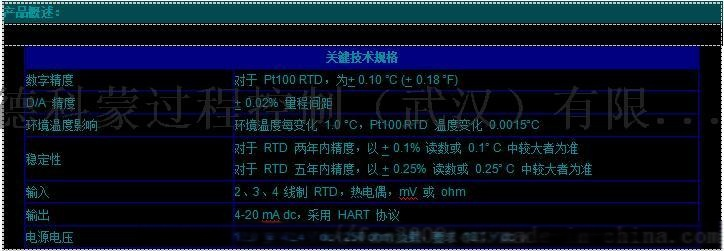 罗斯蒙特 3144P 温度变送器791568385