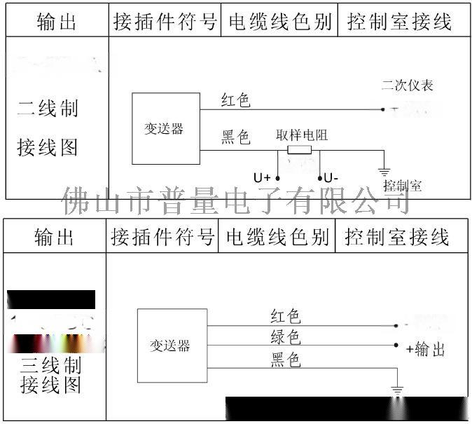 PT500-500电气接线图