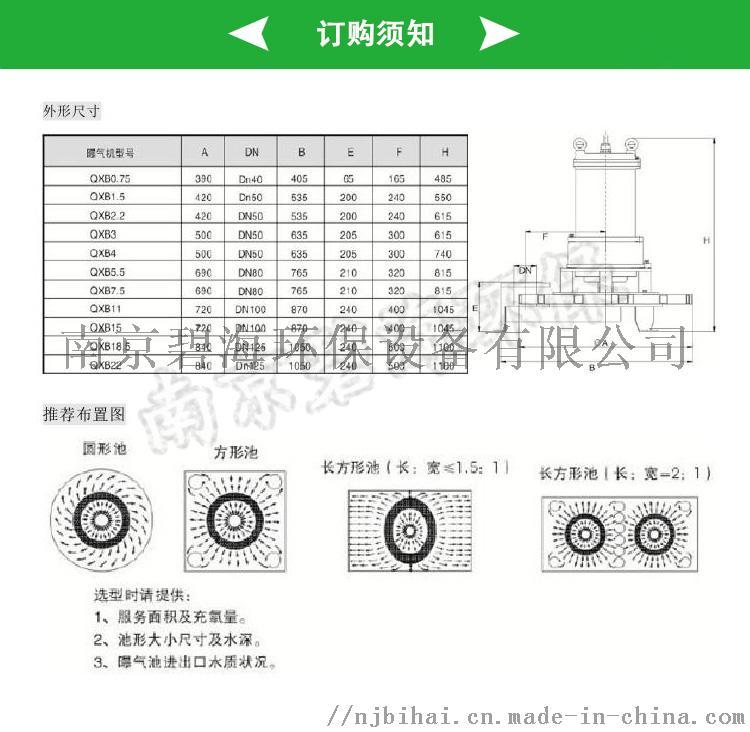 廠家銷售潛水離心曝氣機 污水處理離心曝氣機74012445