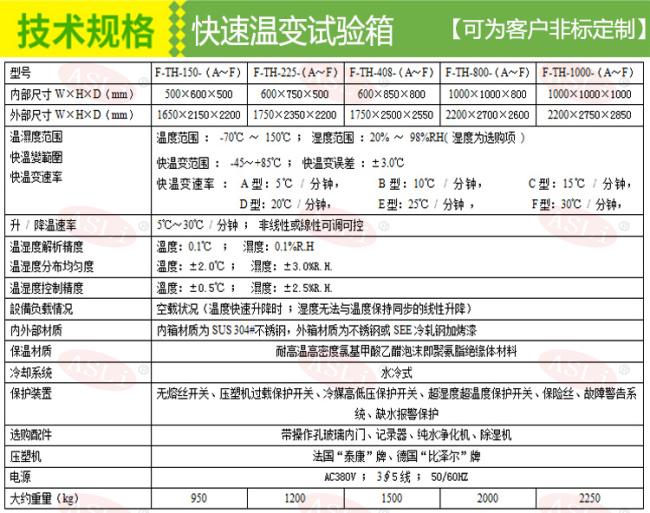 广州移动式快速温变试验箱供应134237965