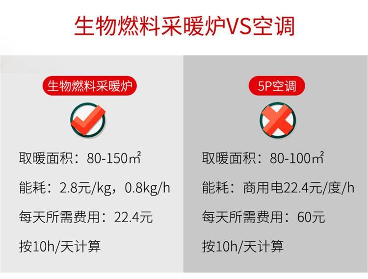 松木锯末颗粒炉采暖炉厂家 湖北地区生物质颗粒取暖炉130097622