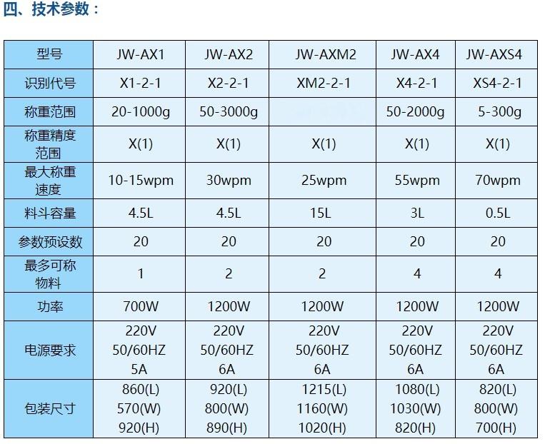 线性组合称,电脑组合秤,多头秤,十头称线性秤121492905