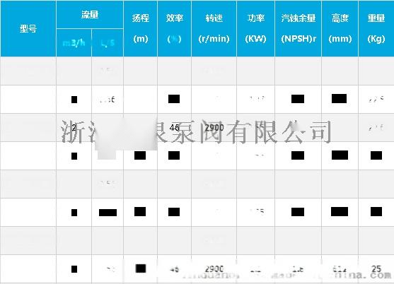 沁泉 25CDL2-2立式多級不鏽鋼衝壓離心泵115798495