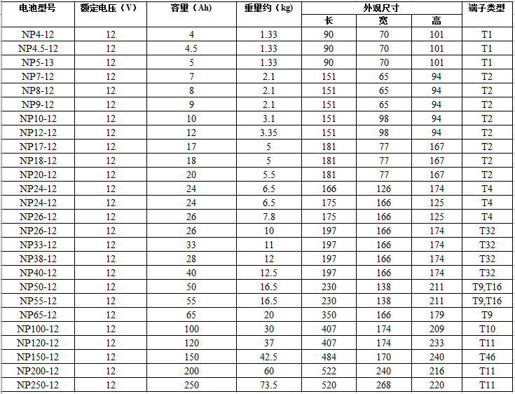 Lapater 电池参数-1.png