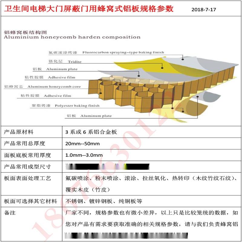 蜂窝铝板图片-信36-卫生间大门蜂窝式铝板规格参数2.jpg