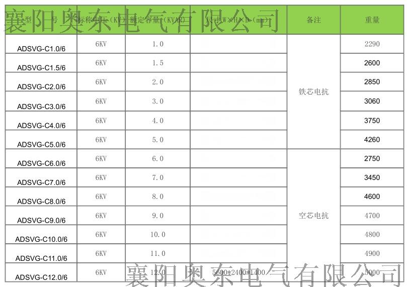6KVsvg选型表.png
