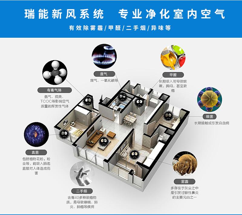 瑞能网咖火锅店商用新风系统 新风换气机 全热交换器106322042