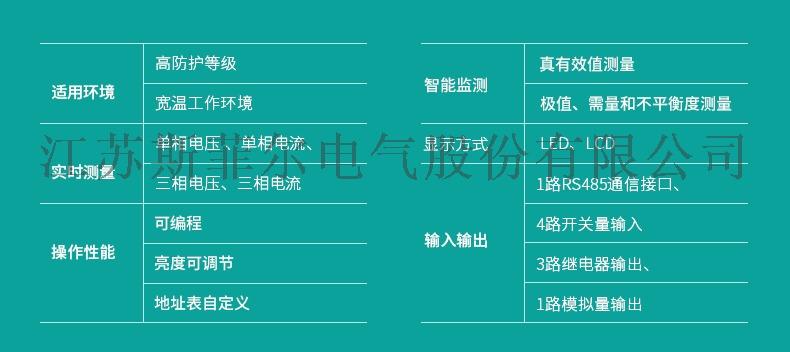 產品功能電壓電流.jpg
