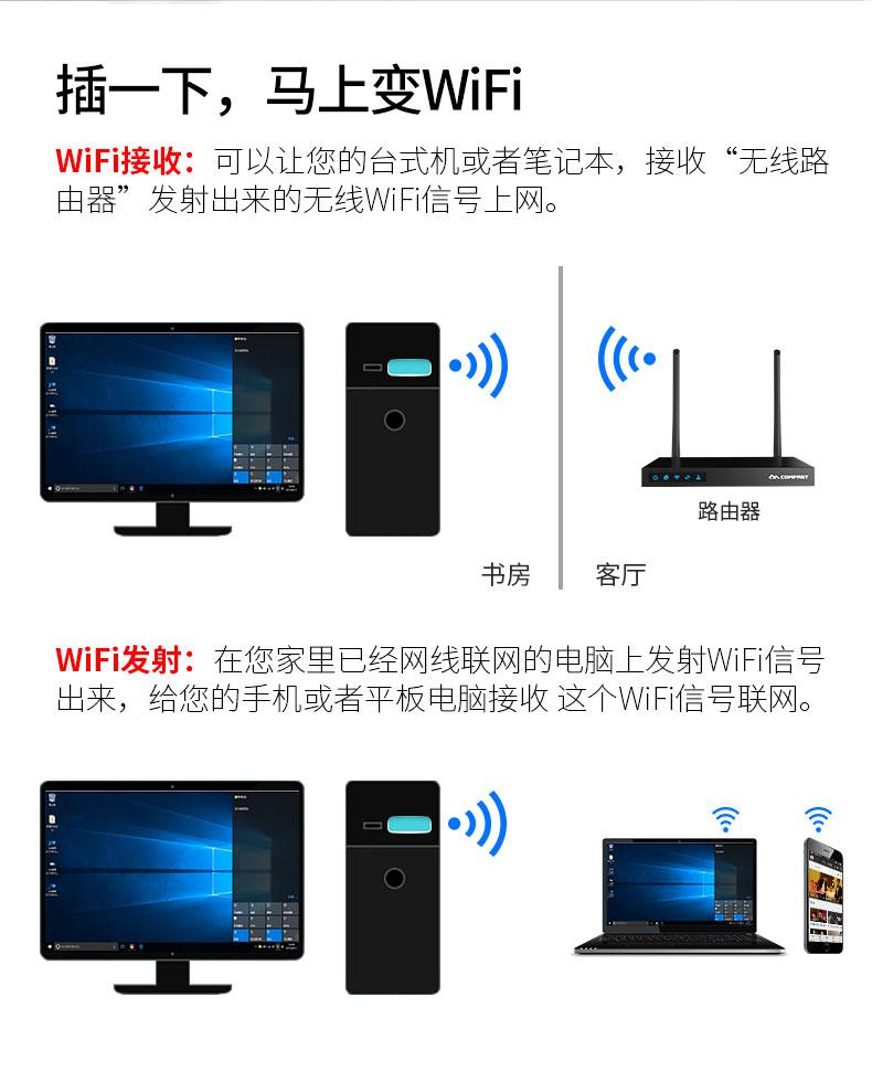 CF-WU825N-V2详情页_03.jpg