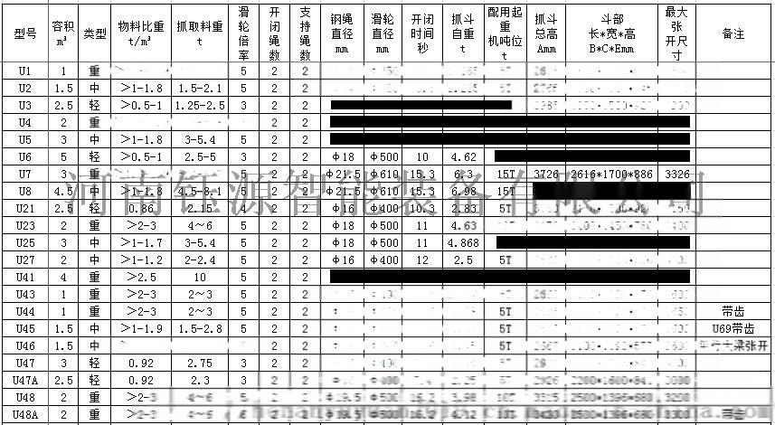 四绳抓斗技术参数.png