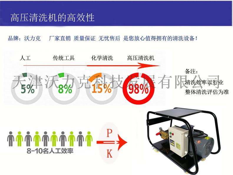 高壓清洗機的高效性.jpg