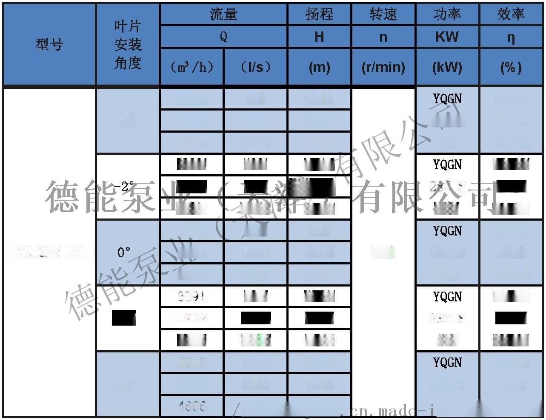 潜水轴流泵参数表分_页面_15 600.jpg
