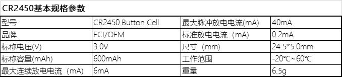 CR2450基本规格参数.jpg