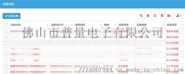 GPRS低功耗无线液位传感器92397475