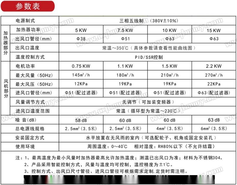 深圳高压热风发生器5-10-15KW (6).jpg