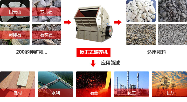时产500吨固定式青石破碎机 花岗岩破碎机碎石机79472312