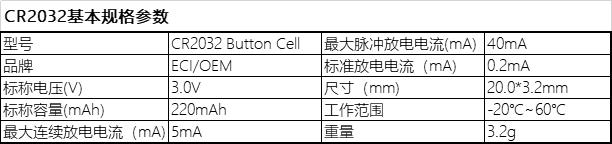 CR2032规格参数.jpg