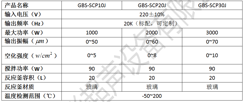 聲化學102030J.png