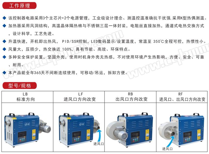 深圳高压热风发生器5-10-15KW (5).jpg
