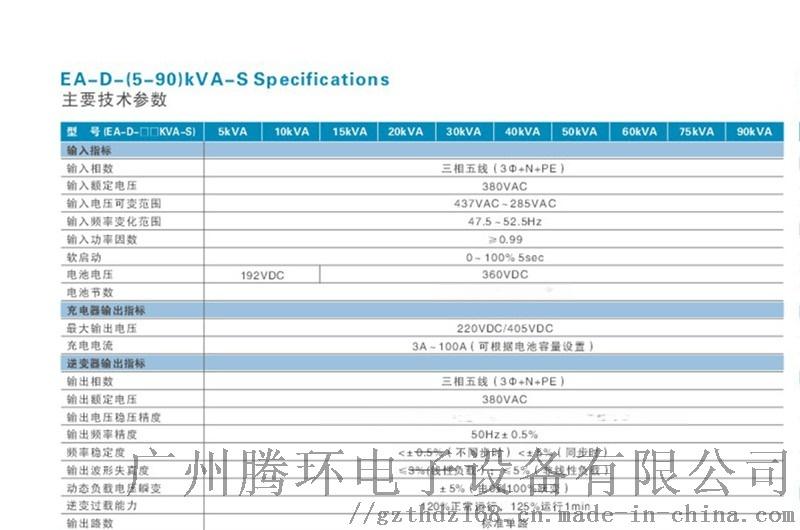 易事特EPS電源EA-D-(1-12)KVA應急119359845