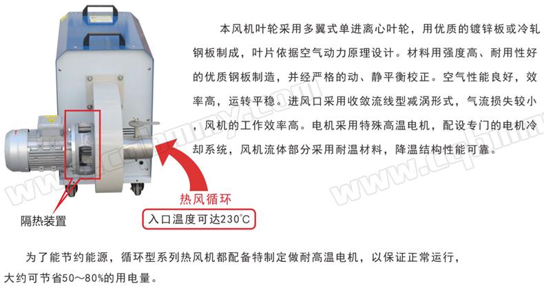 深圳高压热风发生器5-10-15KW (4).jpg