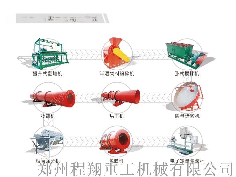 鸡粪加工有机肥发酵设备,槽式翻堆机(翻抛机)厂家直销85929962