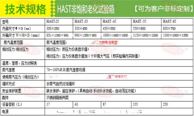 可程式hast老化試驗箱 hast非飽和老化試驗機134669965