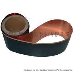纳米铜箔 (1)