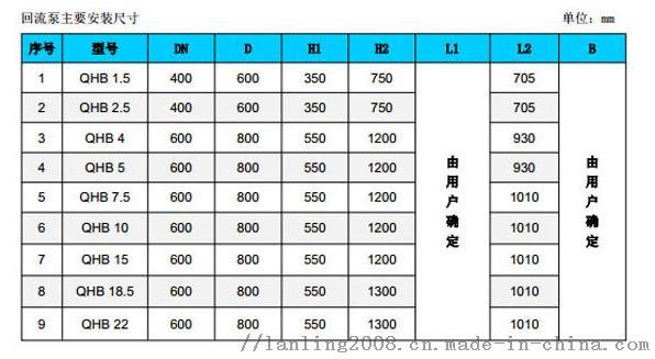 潜水回流泵价格南京蓝领厂家110720405