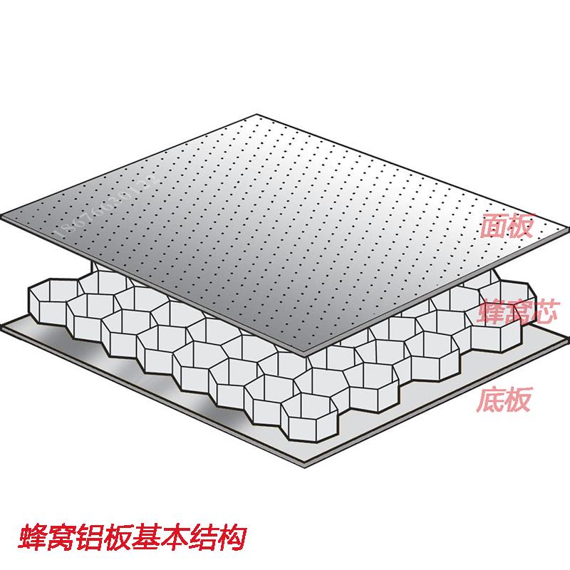 蜂窩鋁板圖片-信17-蜂窩複合鋁板結構2.jpg