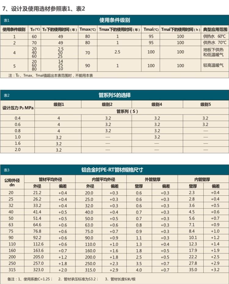 铝合金衬塑PE-RT管规格.JPG