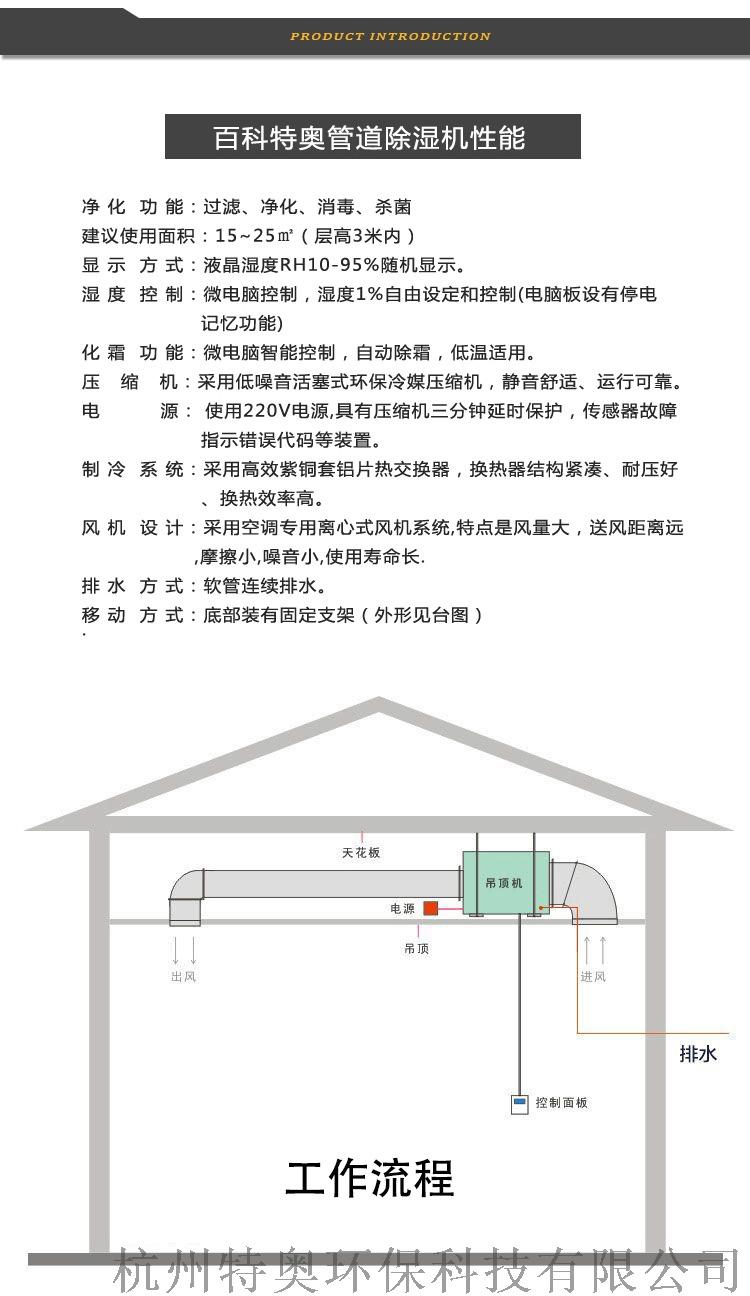 管道除湿机DH-826D(XF)详情_03.jpg