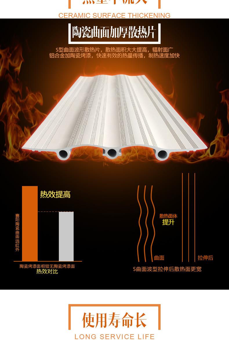 瑜伽房加熱器烤熱板電熱器 (5).jpg