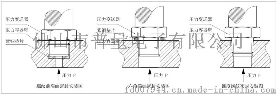 PT500-500安装密封结构图