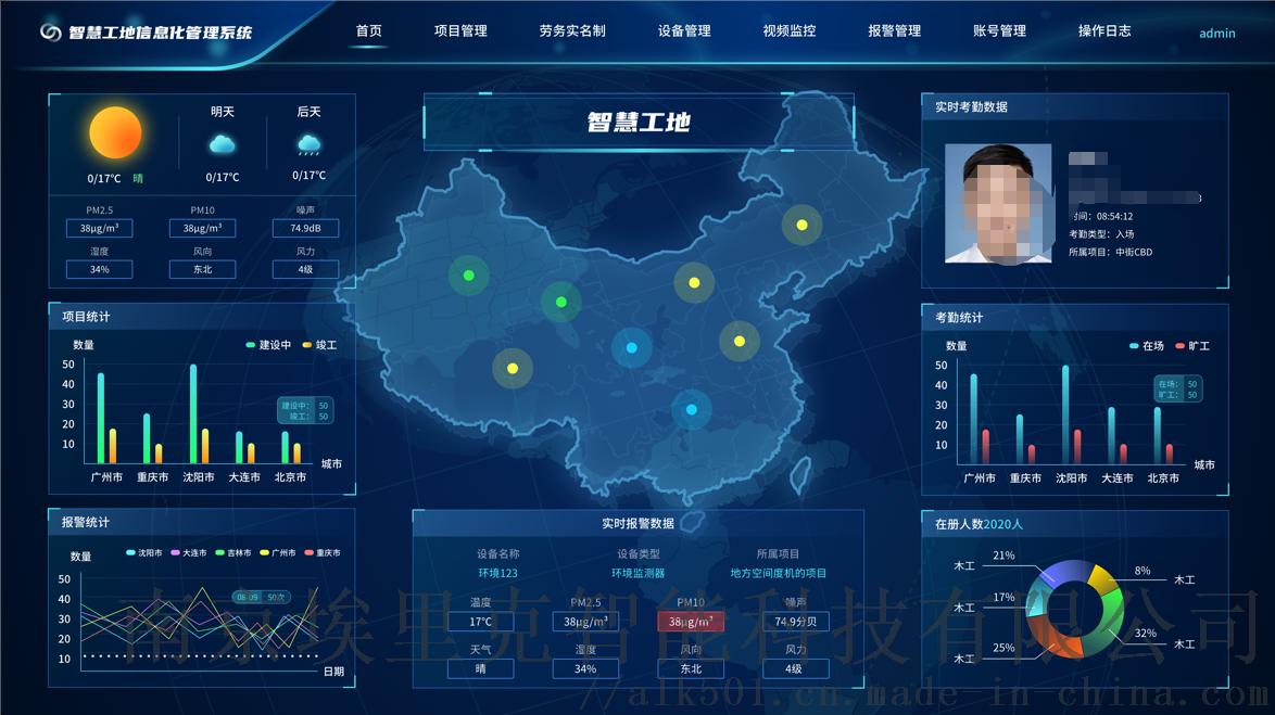 南京智慧工地车辆未冲洗拍摄系统厂家947099495