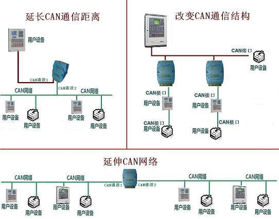 空调系统控制CAN中继器10899882