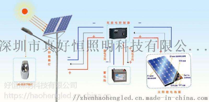 好恆照明專業生產LED  30W 40W太陽能路燈77380455