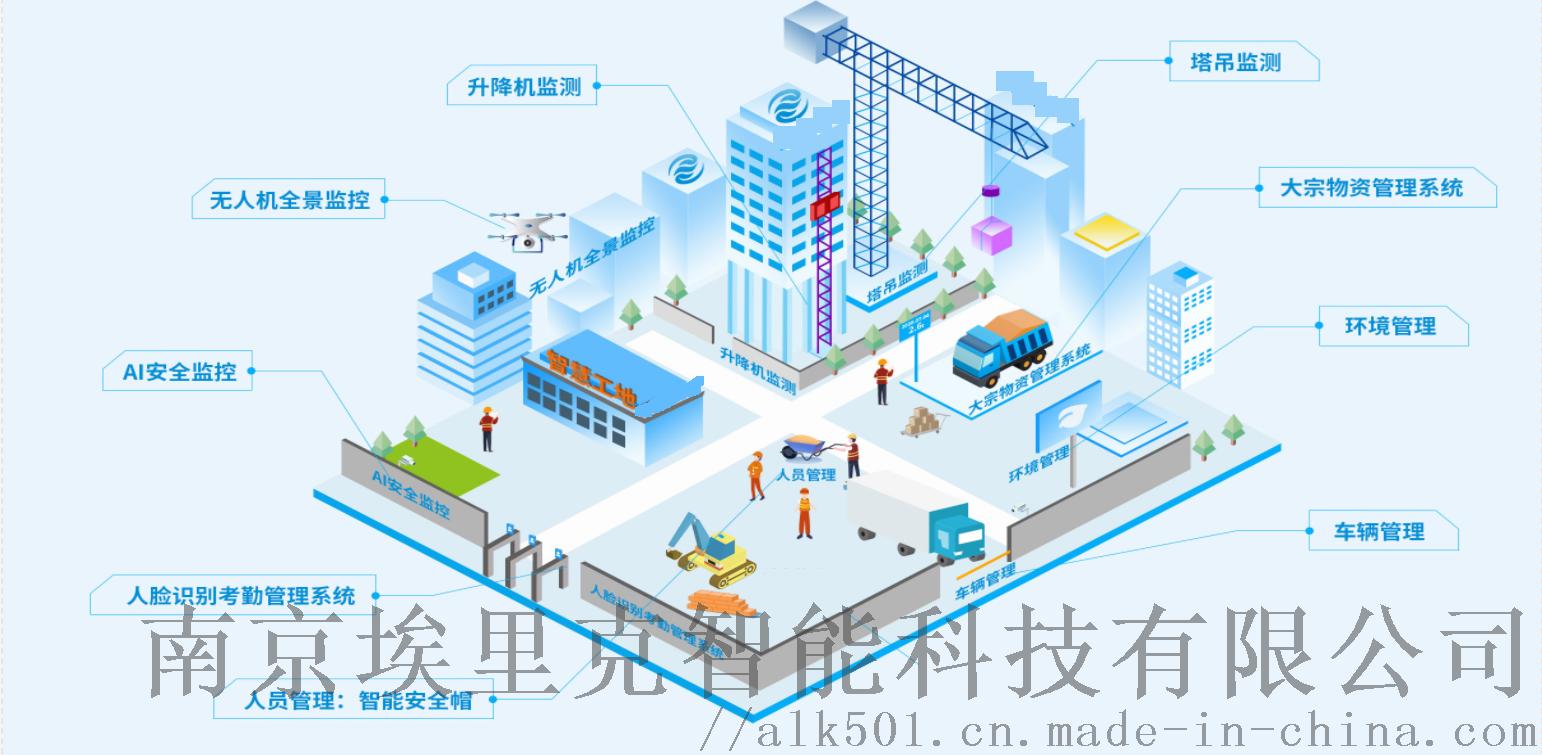 南京智慧工地车辆未冲洗拍摄系统厂家947099475