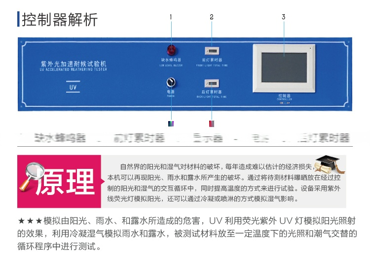 HD-E802紫外光加速耐候试验箱-03.jpg