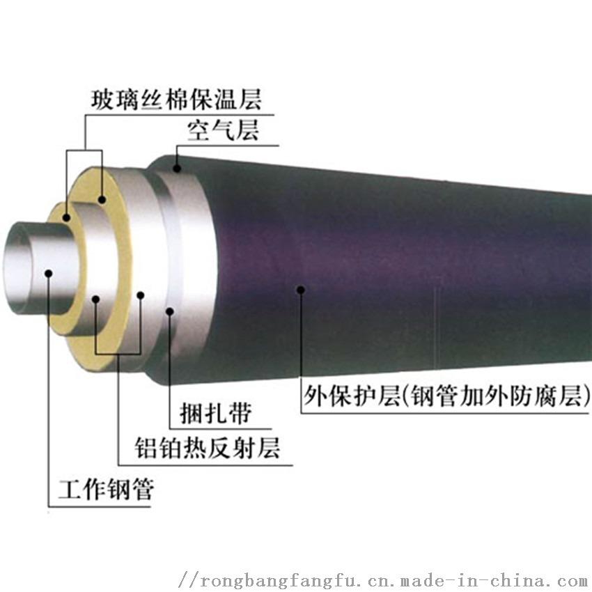 國標鋼套鋼保溫管,耐高溫鋼套鋼保溫管86400162