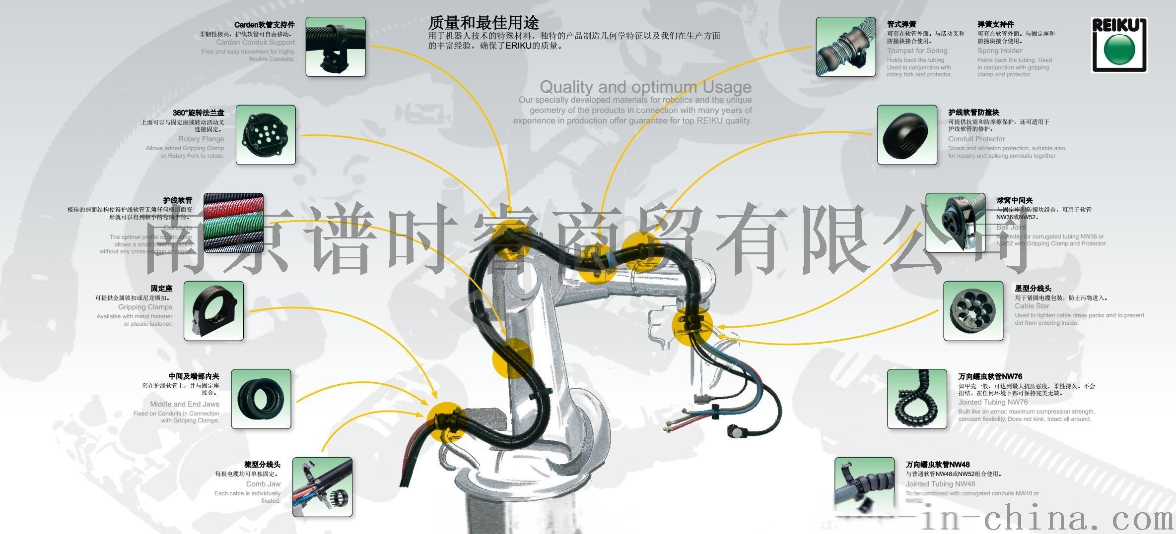 德國樂固軟管接頭機器人專用758744345